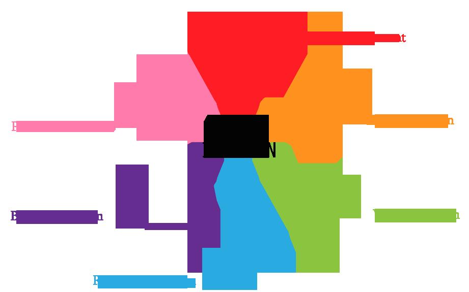 Web Design Durban